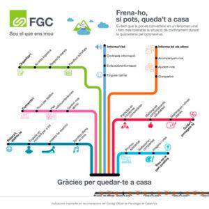 Banner línies FGC queda't a casa