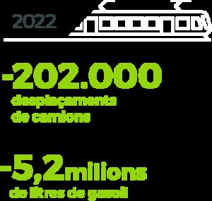 prevision per FGC 2022