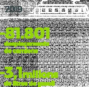 Dades 2019 desplaçaments i gasoil