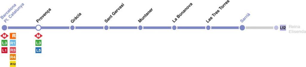 Linia L12 FGC