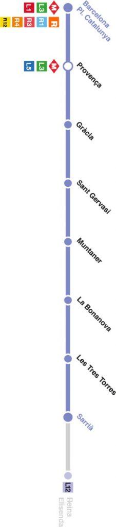 Linia L12
