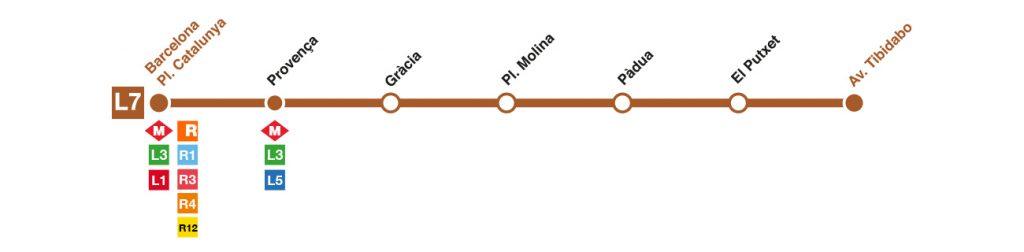 línia L7 - Barcelona Plaça Catalunya – Avinguda Tibidabo
