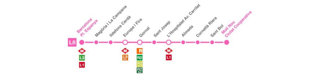 Línia L8 FGC