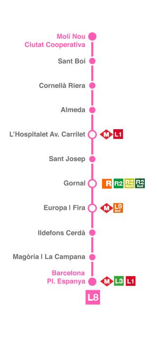 Línia L8