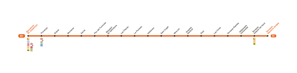Línia S1 - Barcelona Plaça Catalunya – Terrasa