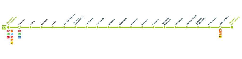 Línia S2 - Barcelona Plaça Catalunya – Sabadell
