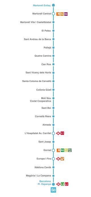 Linia S8