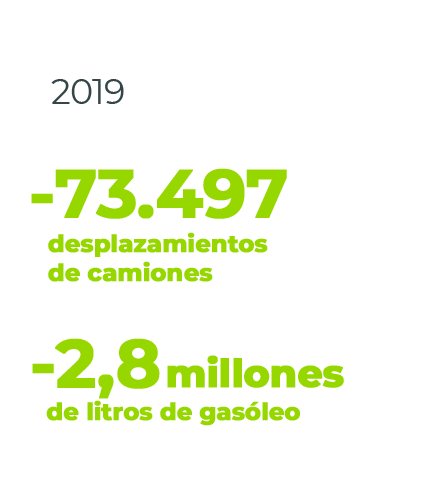Datos FGC 2019